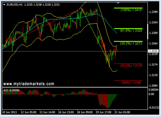 Технический анализ от MyTrade Markets - Страница 2 7kZbO
