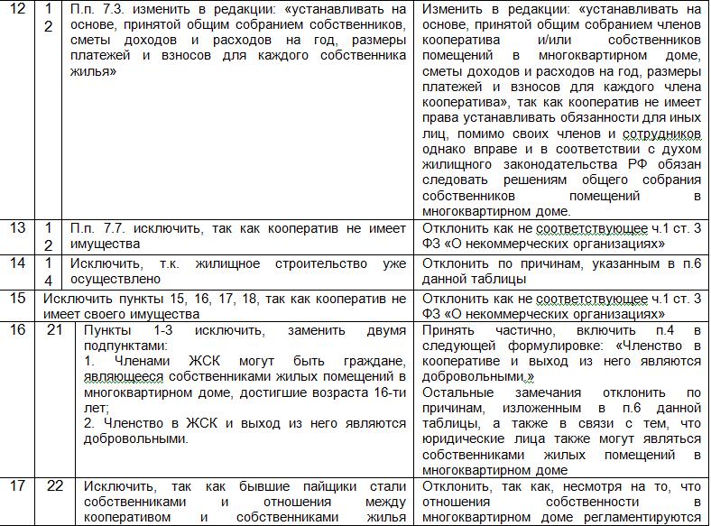 http://s0.uploads.ru/FdxJz.png