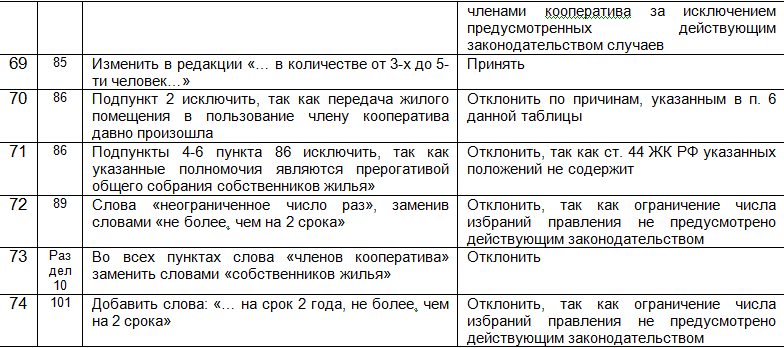 http://s0.uploads.ru/Hj9Td.png