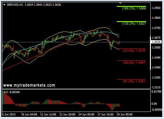 Технический анализ от MyTrade Markets - Страница 2 KgQJP