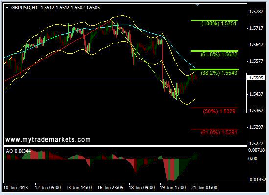 Технический анализ от MyTrade Markets - Страница 2 Kl3sY