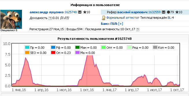 http://s0.uploads.ru/P7nE9.png