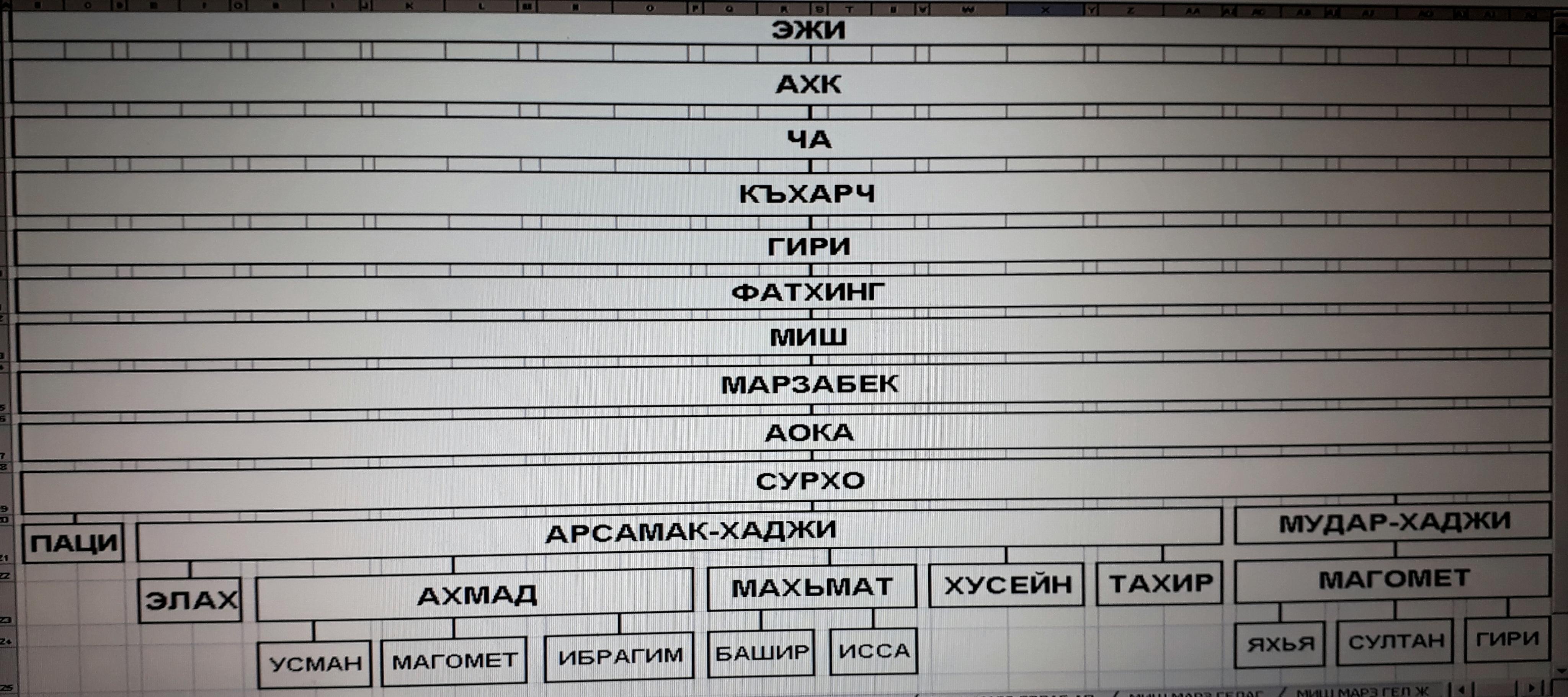 http://s0.uploads.ru/ma2Gv.jpg