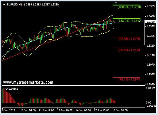 Технический анализ от MyTrade Markets - Страница 2 QfIM2