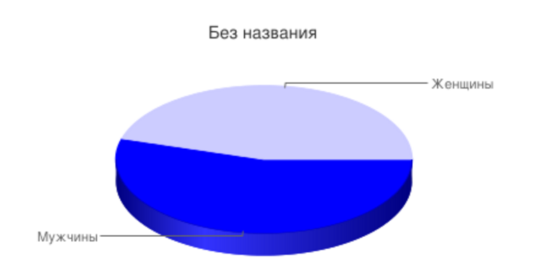 http://s0.uploads.ru/rJm58.png