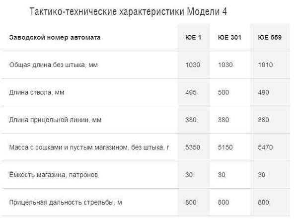 http://s0.uploads.ru/t/az3Nu.jpg