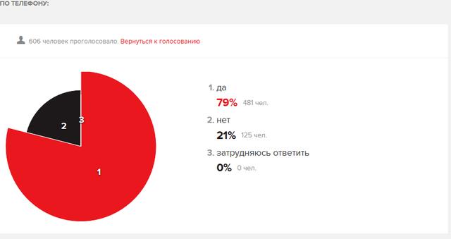 http://s0.uploads.ru/uq6S0.png
