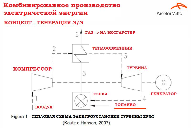 http://s0.uploads.ru/LwNH8.png