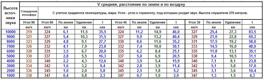 http://s0.uploads.ru/TKN9o.png