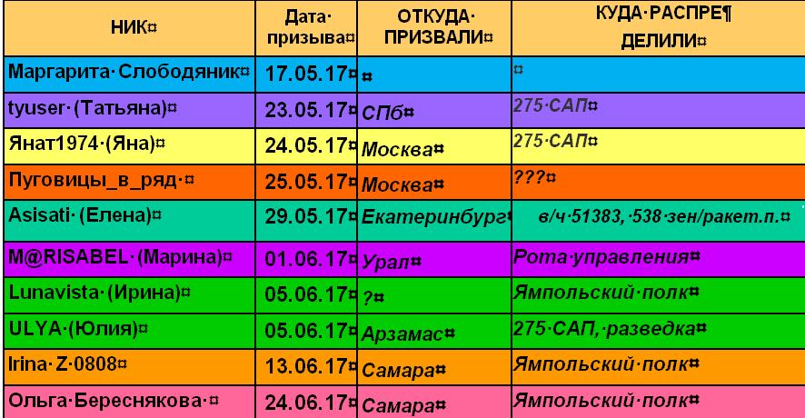 http://s0.uploads.ru/qjik2.png