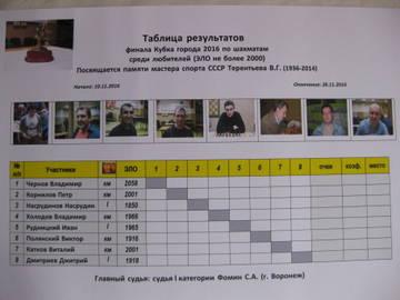 http://s0.uploads.ru/t/87iDN.jpg