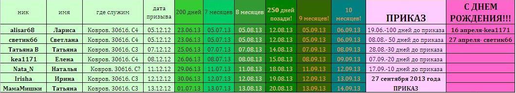 http://s0.uploads.ru/x8adD.jpg